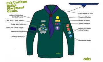 Cub badge placements on uniform