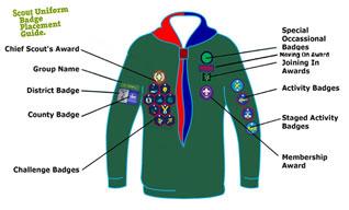 Scout badge placements on uniform